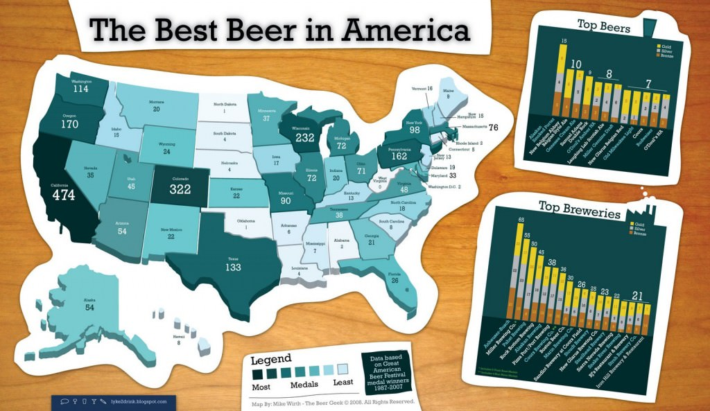An information graphic displaying beer rankings by state